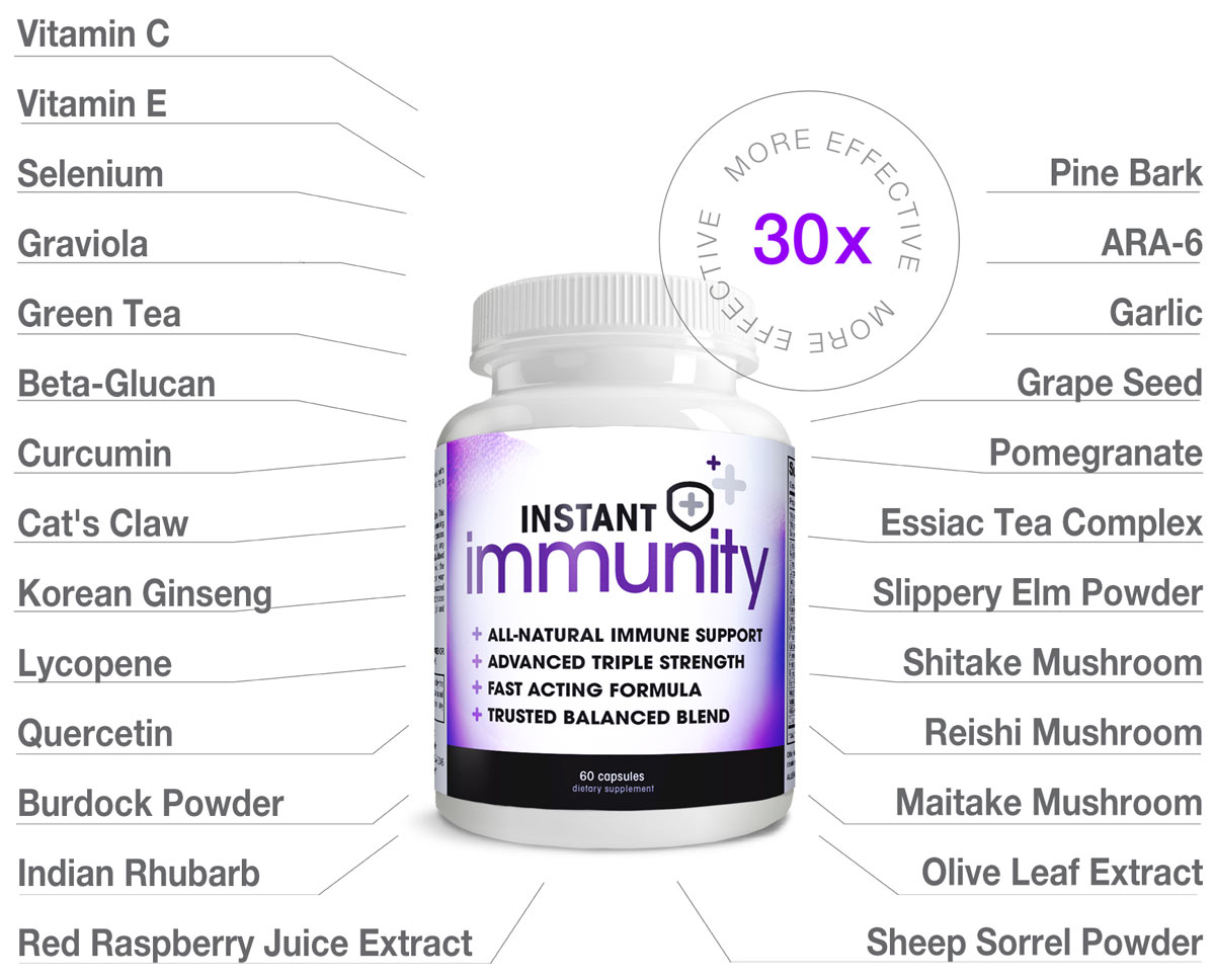 Instant Immunity Supplement